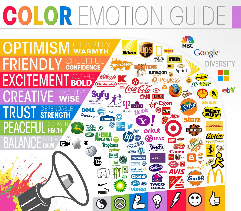 Color Emotion Marketing Guide